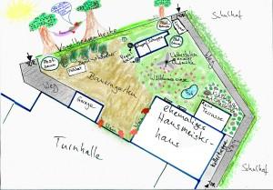 Schulgarten ESG Lageplan